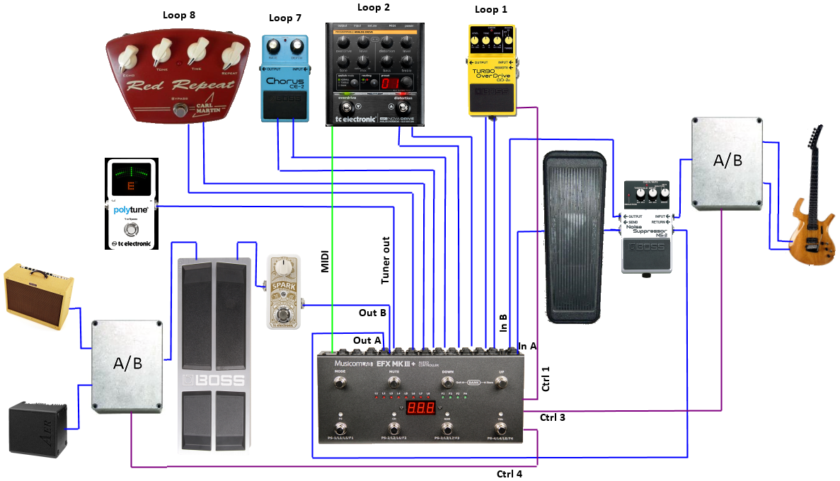 Wiring Diagram For Guitar on transistor audio lifier circuit diagram
